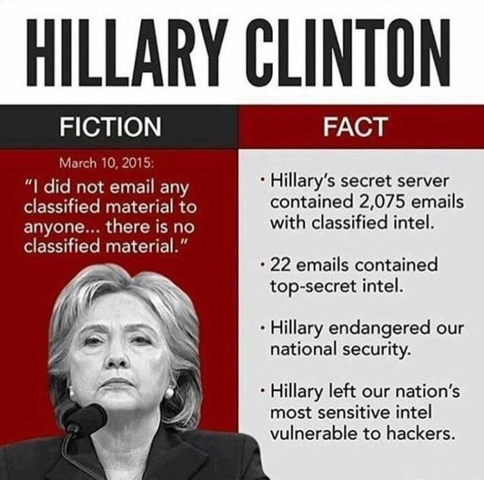 Hitlery-fiction vs fact