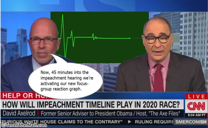 Impeachment-flatlined