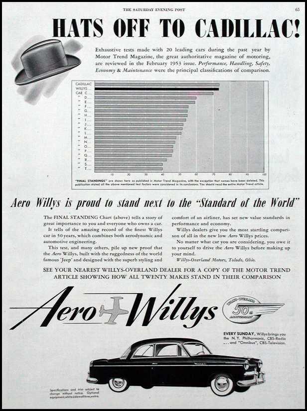 1953 Aero Ad - Hats Off to Cadillac