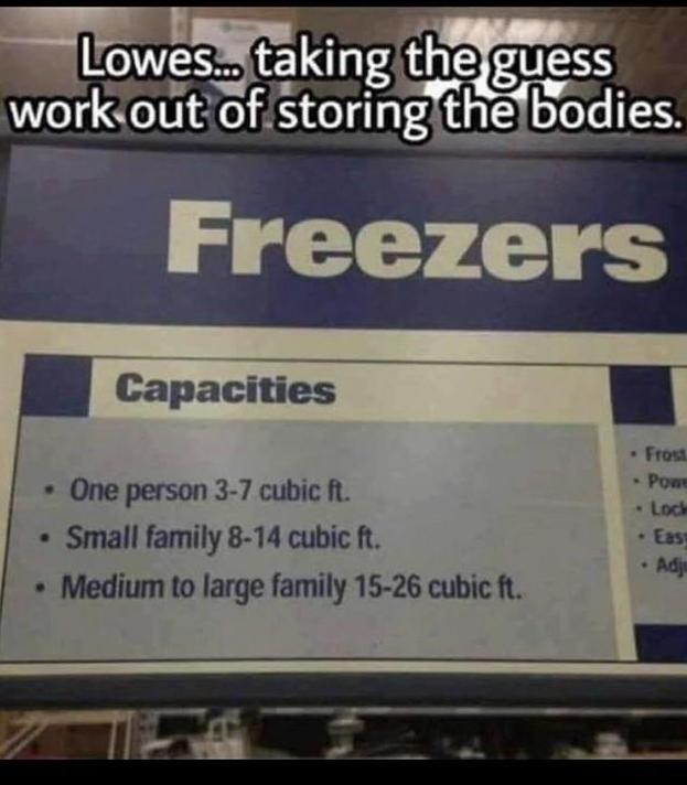Freezer capacity