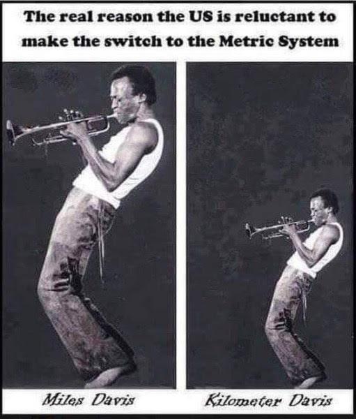 metric-WTM