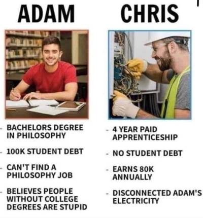 Adam or Chris-Trumplican