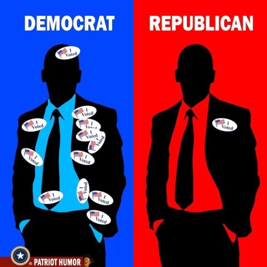 DemocRAT vs Republican voters