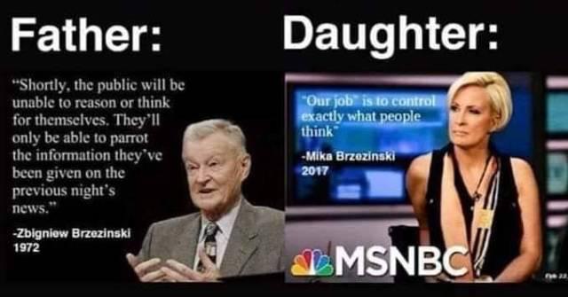 Fake News Brzezinski