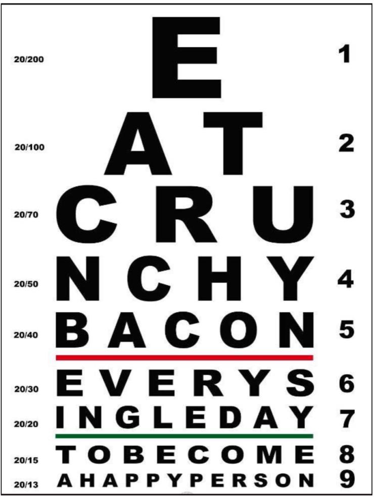 Bacon Eye chart