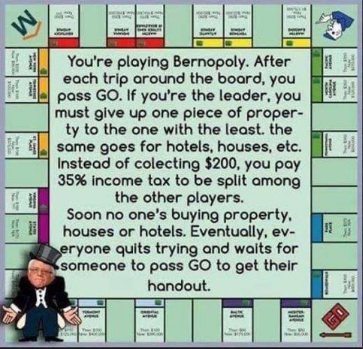 Bernopoly