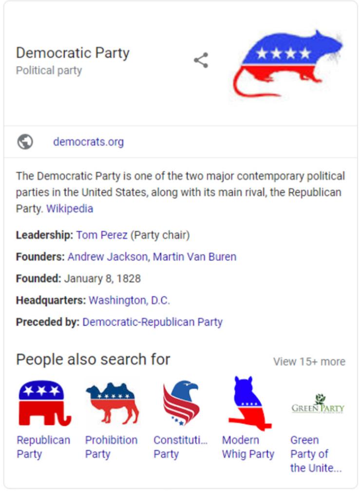 'RATs on Google