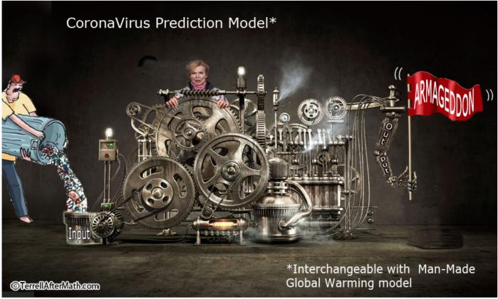 Coronavirus prediction model