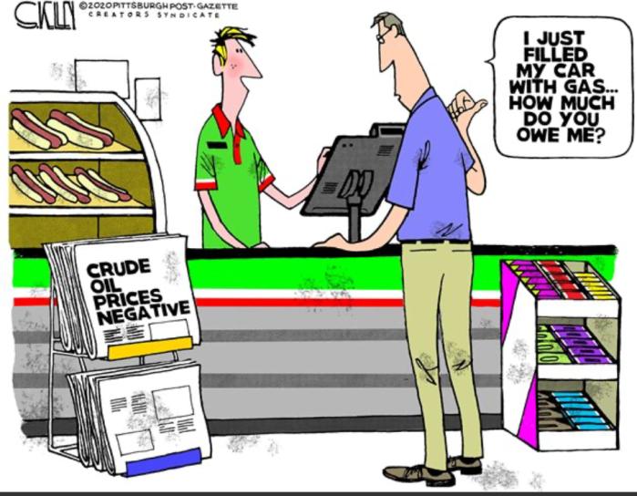 Gas Prices Negative